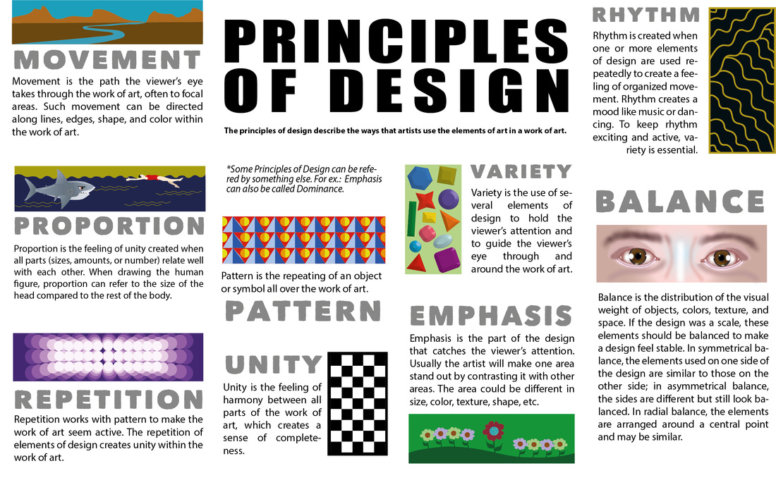 All The Elements Of Design : Principles of design ms massadas class