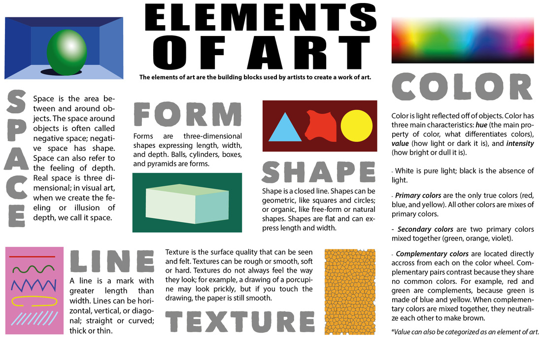 7 Elements Of Visual Arts : Elements of art ms massadas class